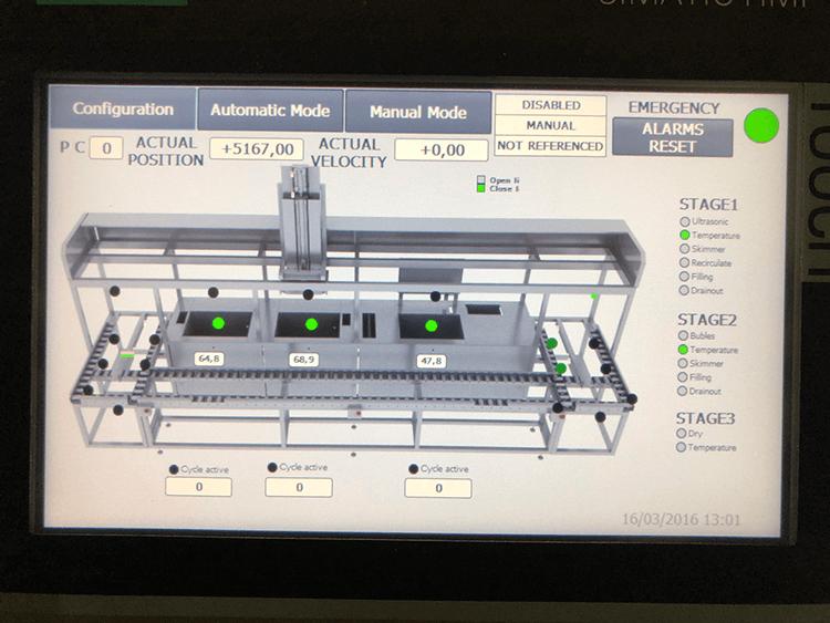 Control por pantalla digital GTM-31